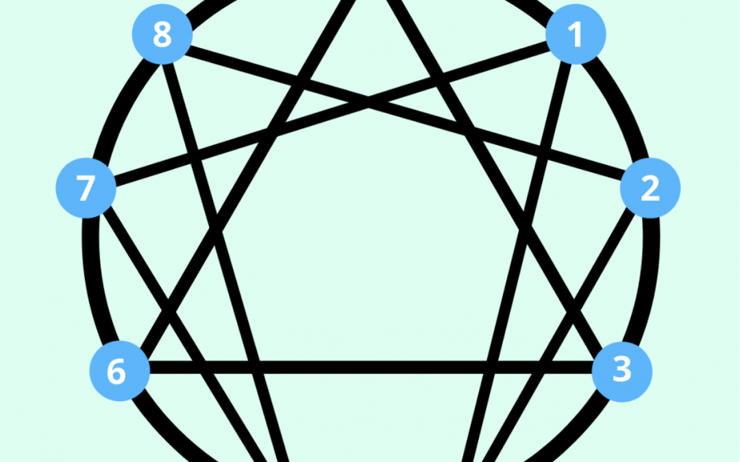 The Enneagram of Personality & Addictive Patterns (PART 1)